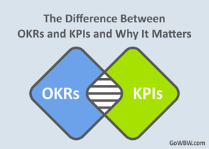 The Difference Between OKRs and KPIs and Why It Matters